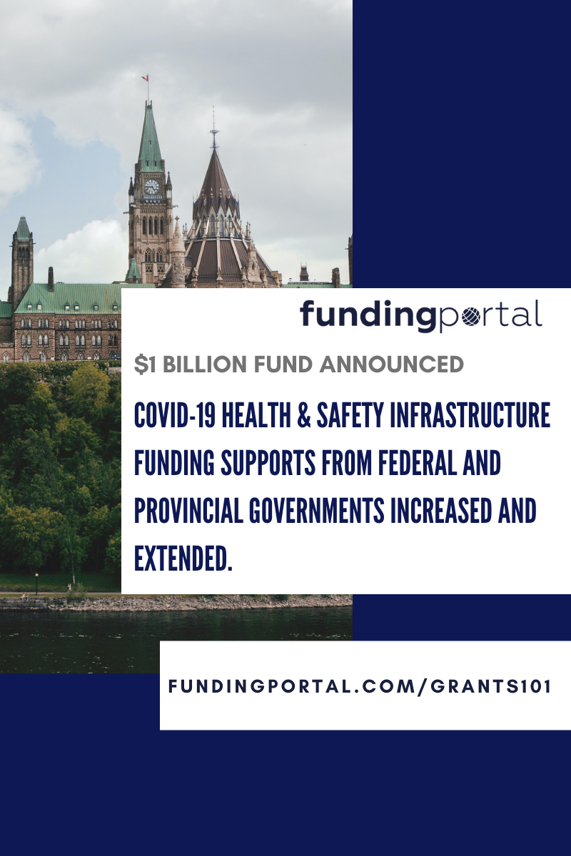 Additional COVID-19 Funding